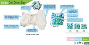 Penggunaan Ecobum Pocket